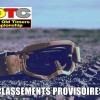 Classements provisoires Belgium Oldtimers Championship BOTC après Koningshooikt!